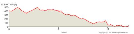 Chuck 12 Elevation Chart